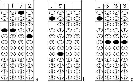 SAT GRID - jak odpowiedzieć - test sat - laboratorium edukacyjne elab
